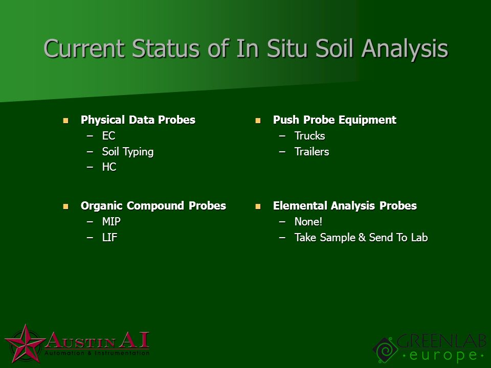 Current Status of In Situ Soil Analysis