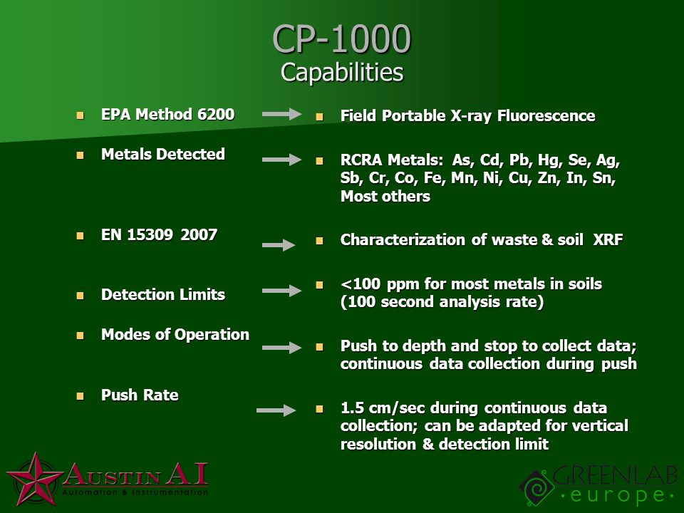 CP-1000 Capabilities EPA Method 6200 Metals Detected EN 15309 2007