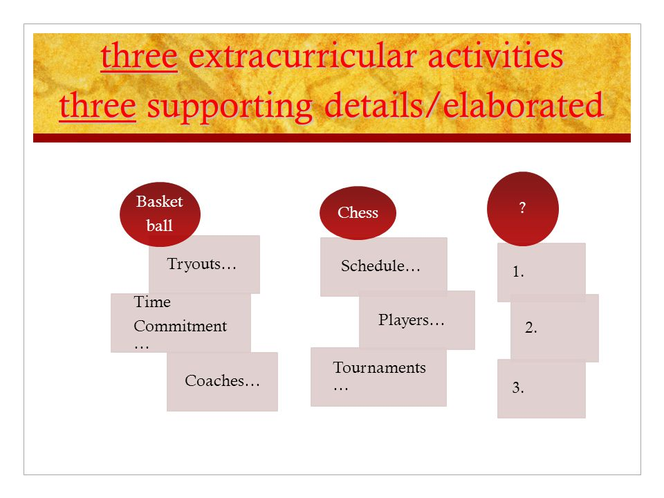 three extracurricular activities three supporting details/elaborated