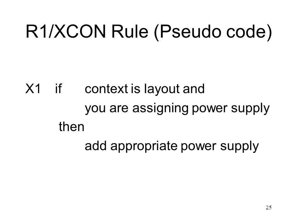 R1/XCON Rule (Pseudo code)