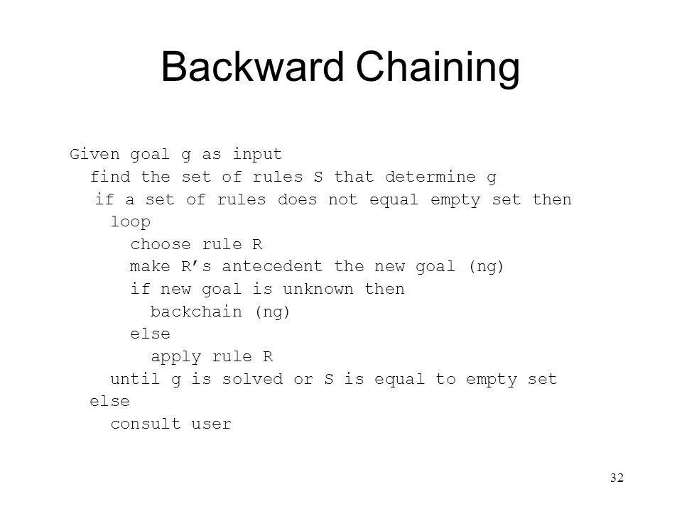 Backward Chaining Given goal g as input