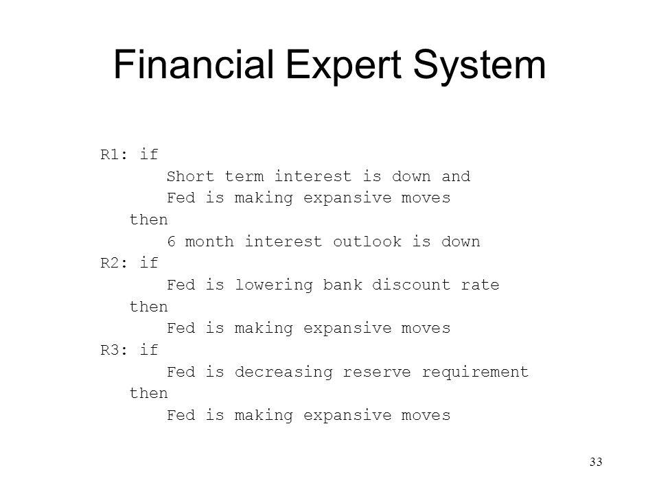 Financial Expert System