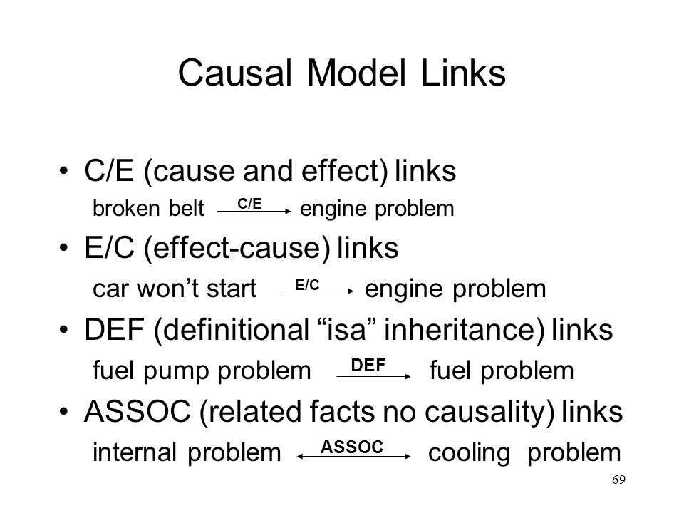 Causal Model Links C/E (cause and effect) links