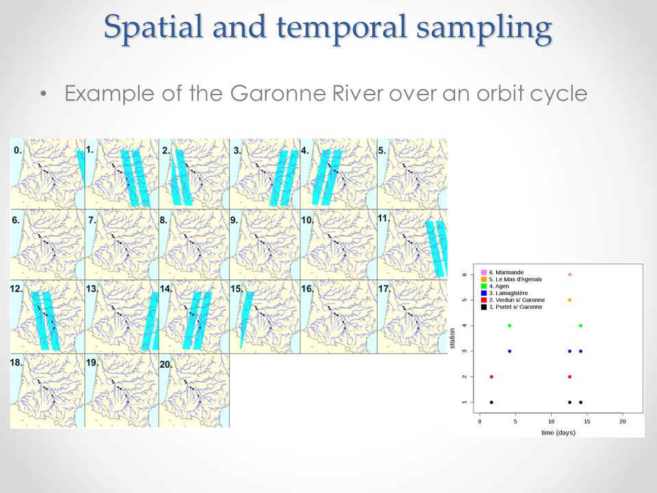 Spatial and temporal sampling