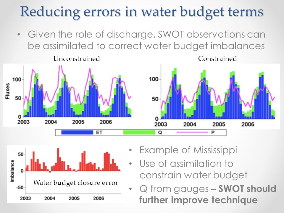 Reducing errors in water budget terms