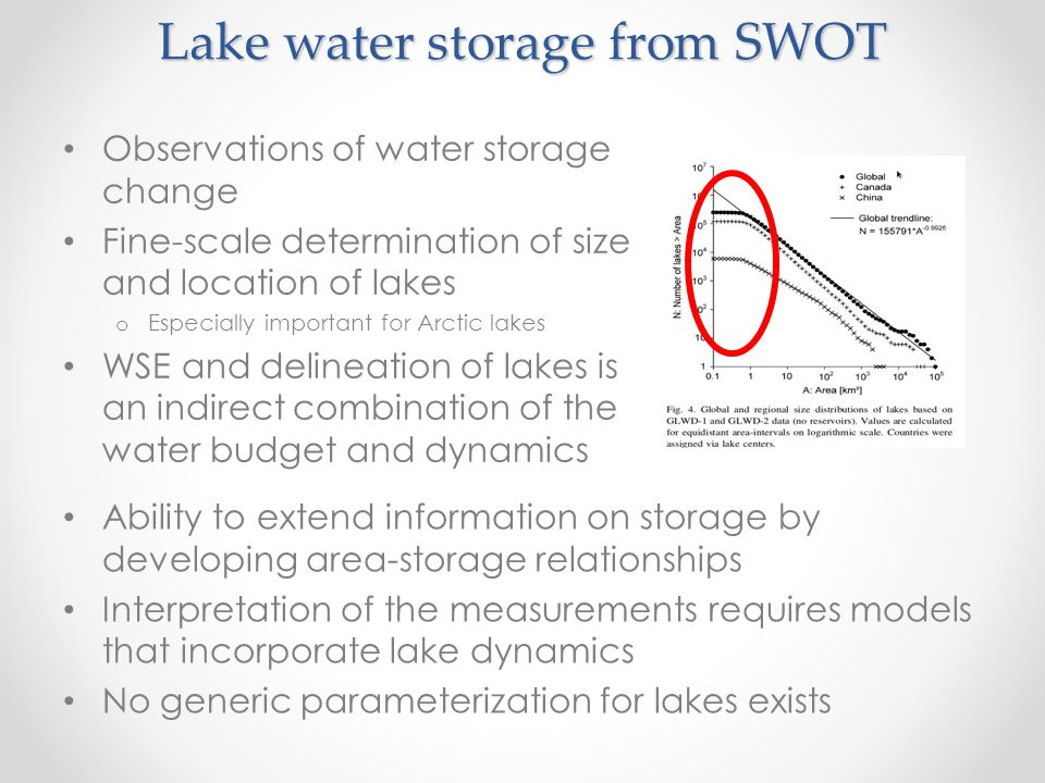Lake water storage from SWOT