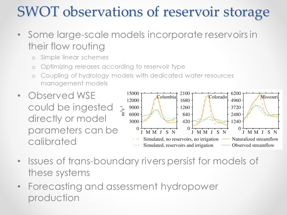 SWOT observations of reservoir storage