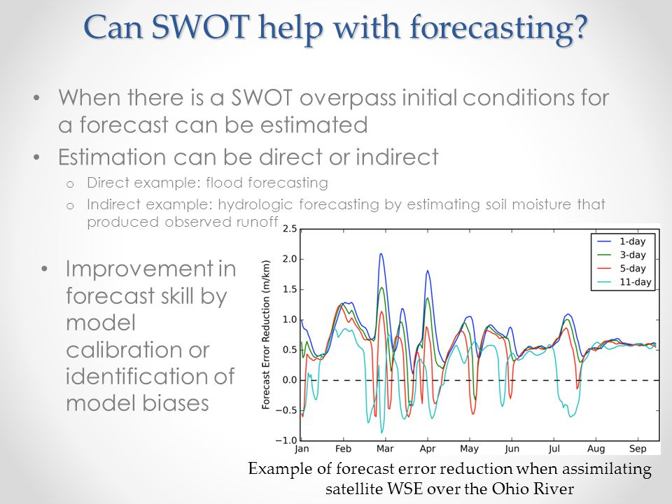 Can SWOT help with forecasting