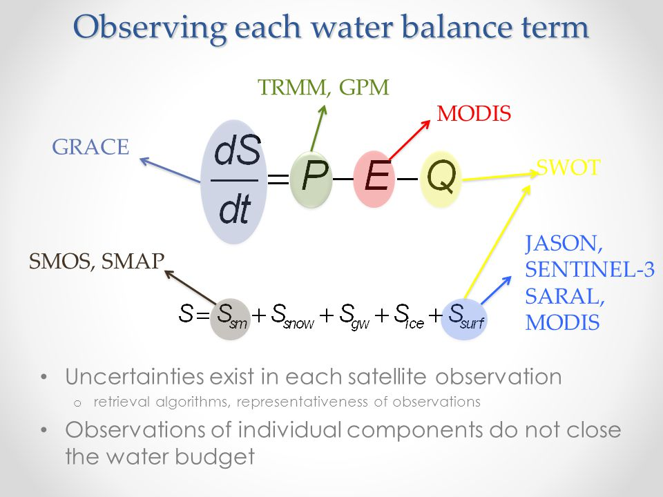 Observing each water balance term