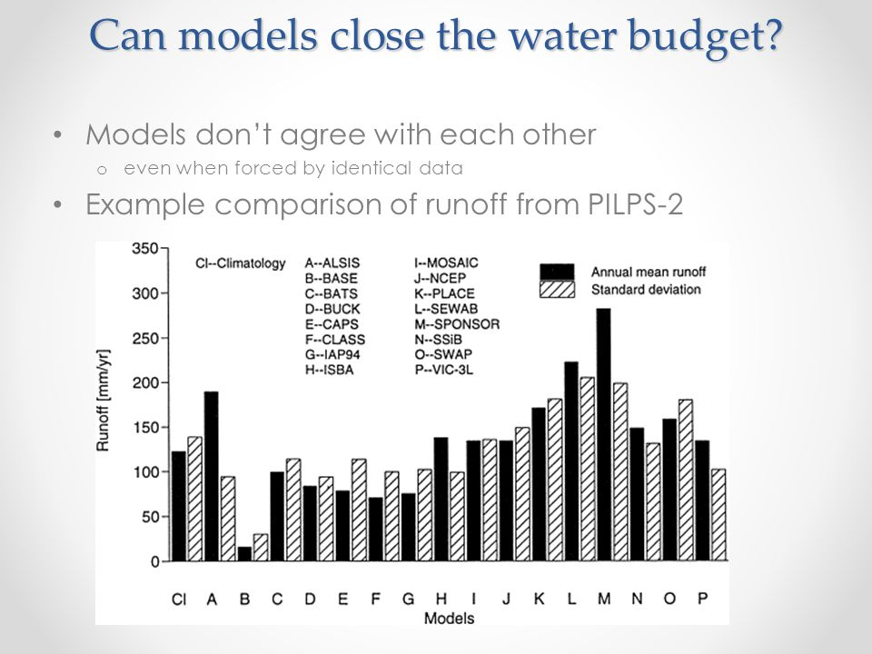 Can models close the water budget