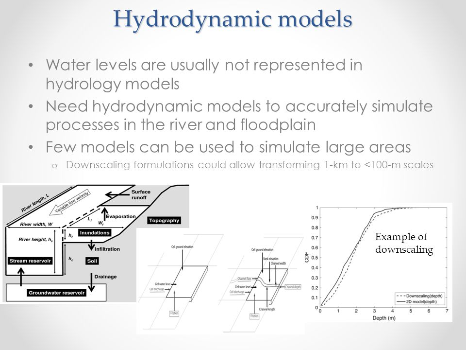 Hydrodynamic models Water levels are usually not represented in hydrology models.