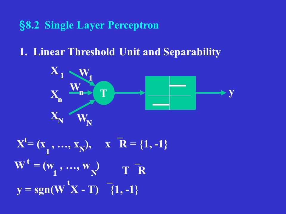§8.2 Single Layer Perceptron 1. Linear Threshold Unit and Separability