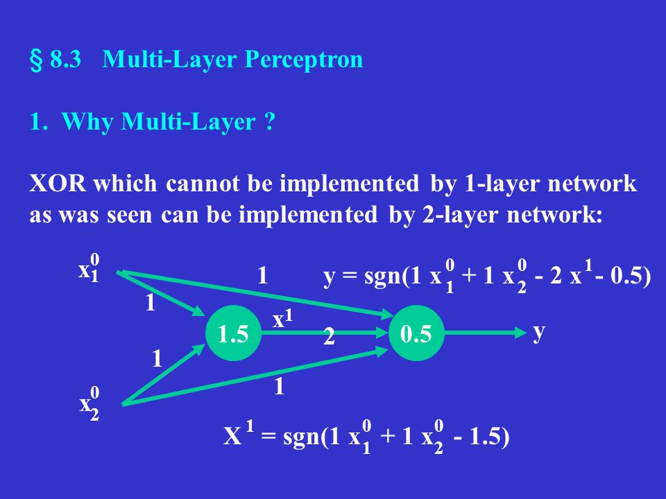 § 8.3 Multi-Layer Perceptron 1. Why Multi-Layer