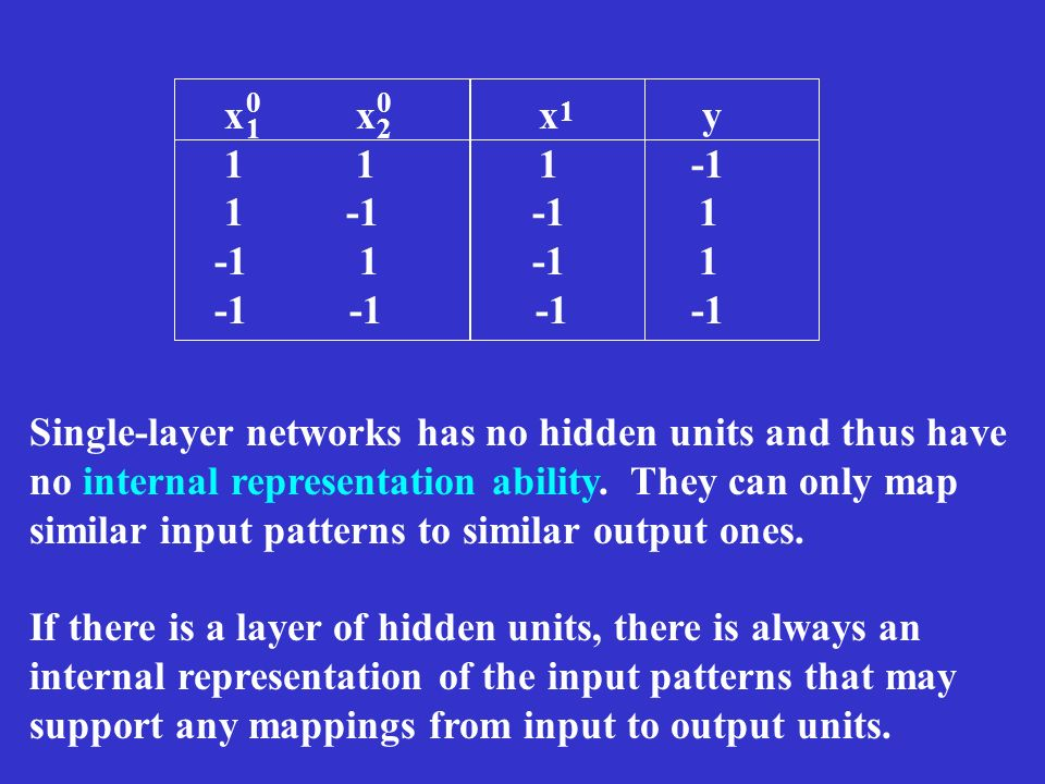 Single-layer networks has no hidden units and thus have