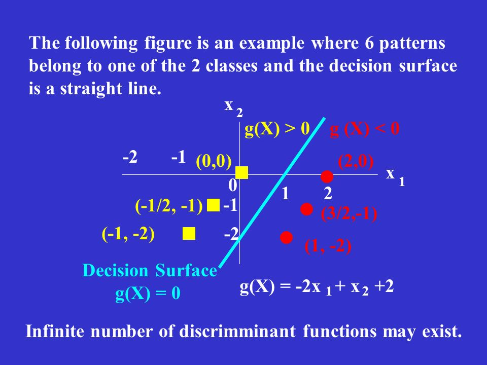 The following figure is an example where 6 patterns