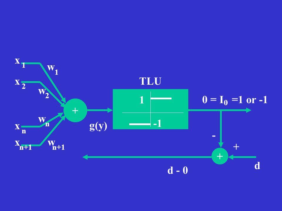 x w x TLU w 1 0 = I =1 or -1 + w -1 x g(y) - x w + + d d - 0 1 1 2 2 n