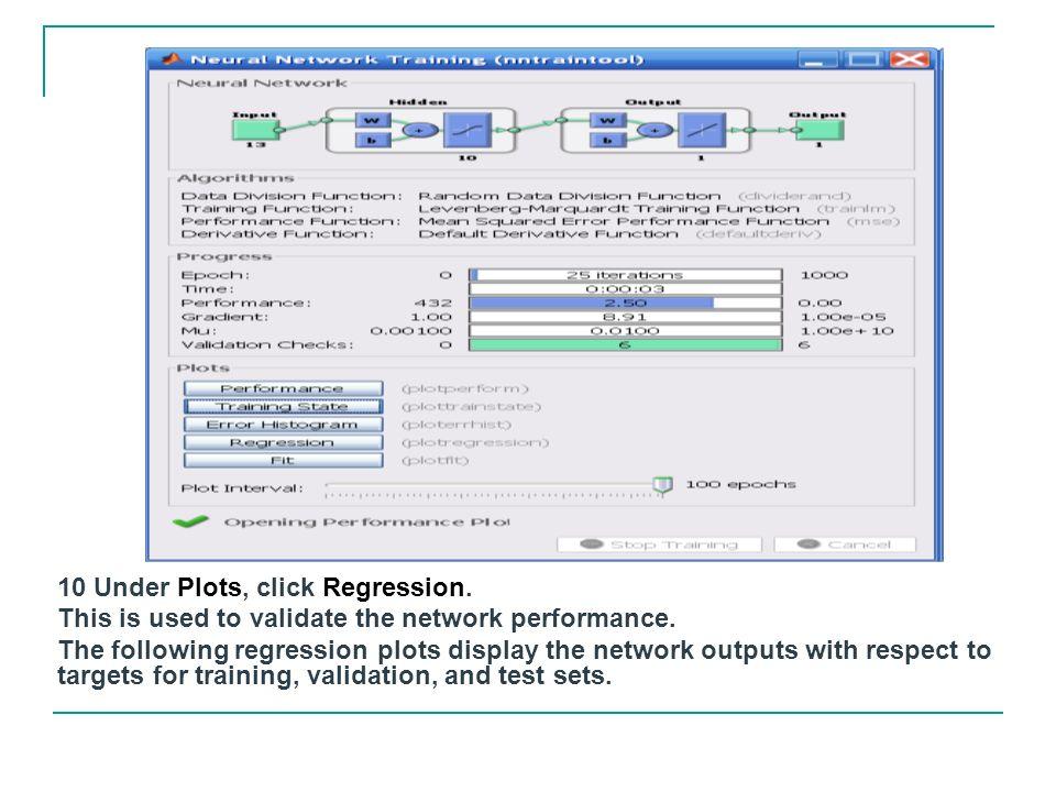 10 Under Plots, click Regression.