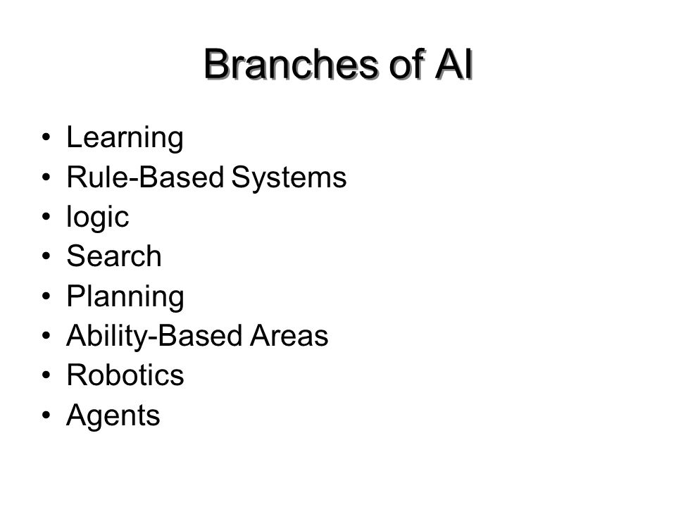 Branches of AI Learning Rule-Based Systems logic Search Planning