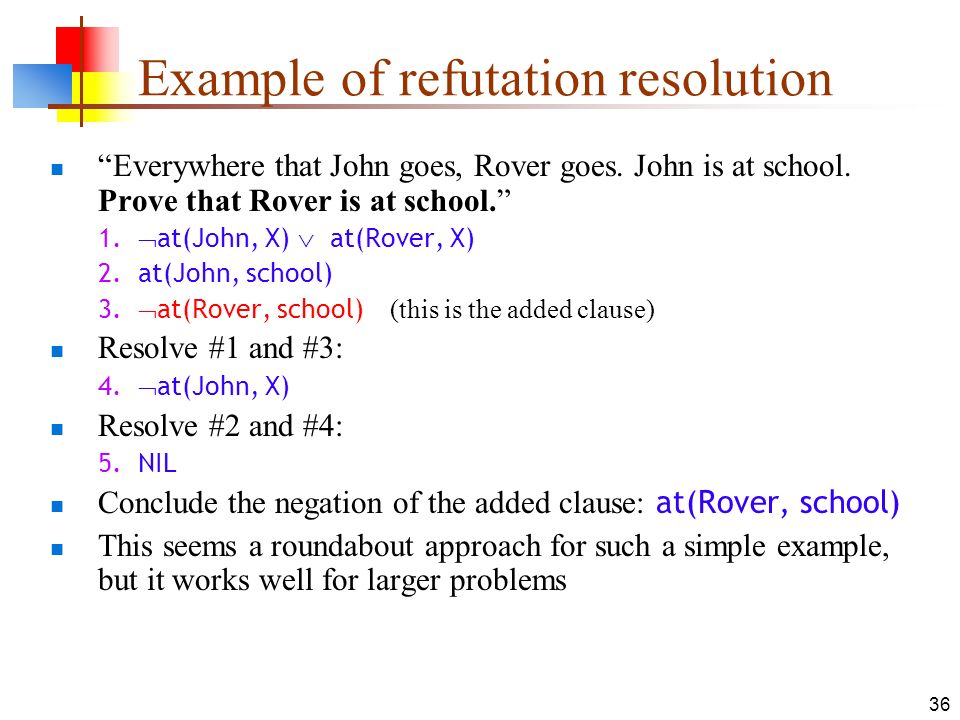 Example of refutation resolution