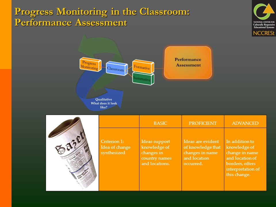 Progress Monitoring in the Classroom: Performance Assessment