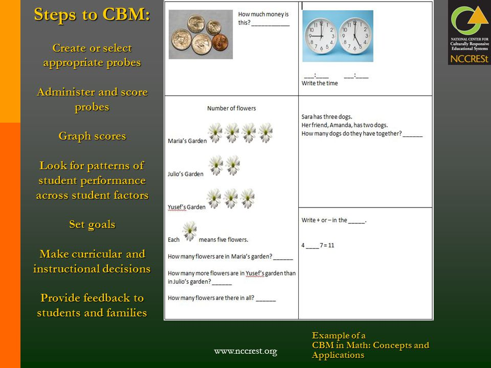 Example of a CBM in Math: Concepts and Applications