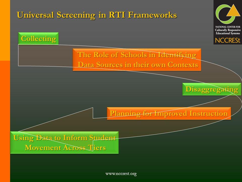 Universal Screening in RTI Frameworks
