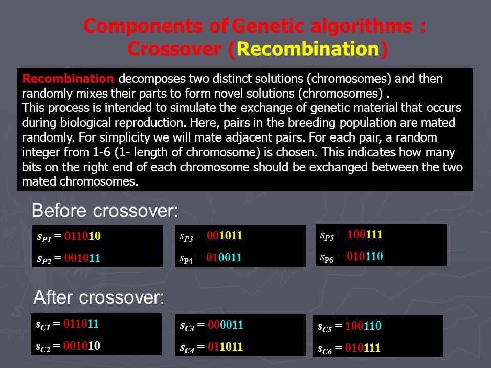 Crossover (Recombination)