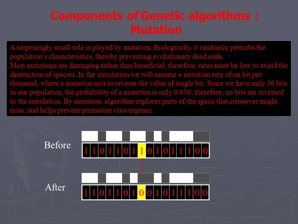 Components of Genetic algorithms :