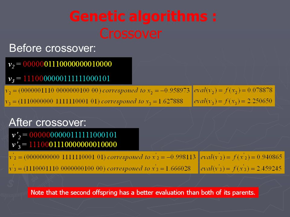 Genetic algorithms : Crossover