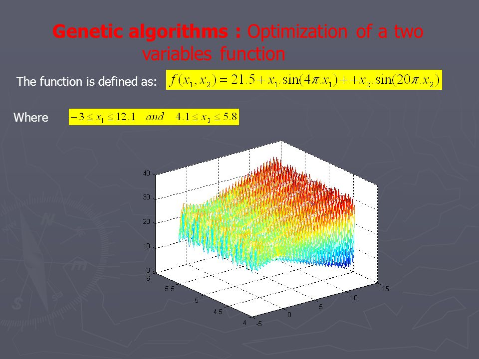 Genetic algorithms : Optimization of a two variables function
