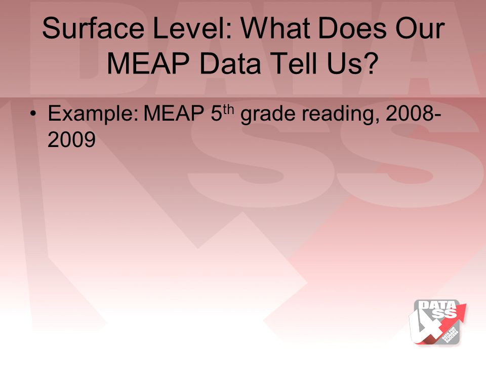 Surface Level: What Does Our MEAP Data Tell Us