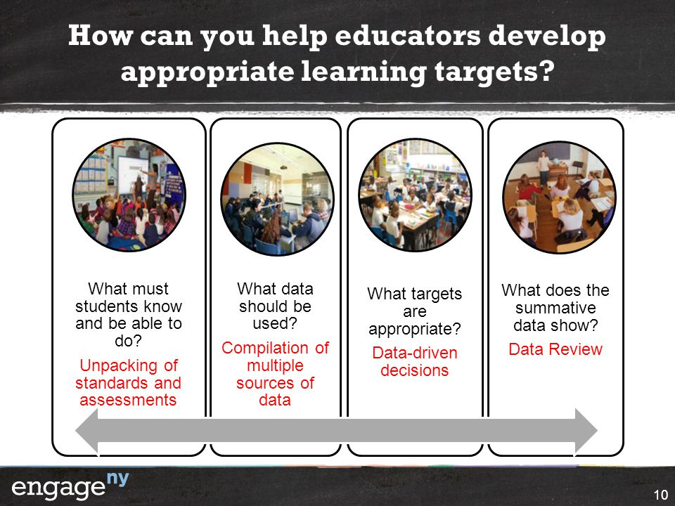 How can you help educators develop appropriate learning targets