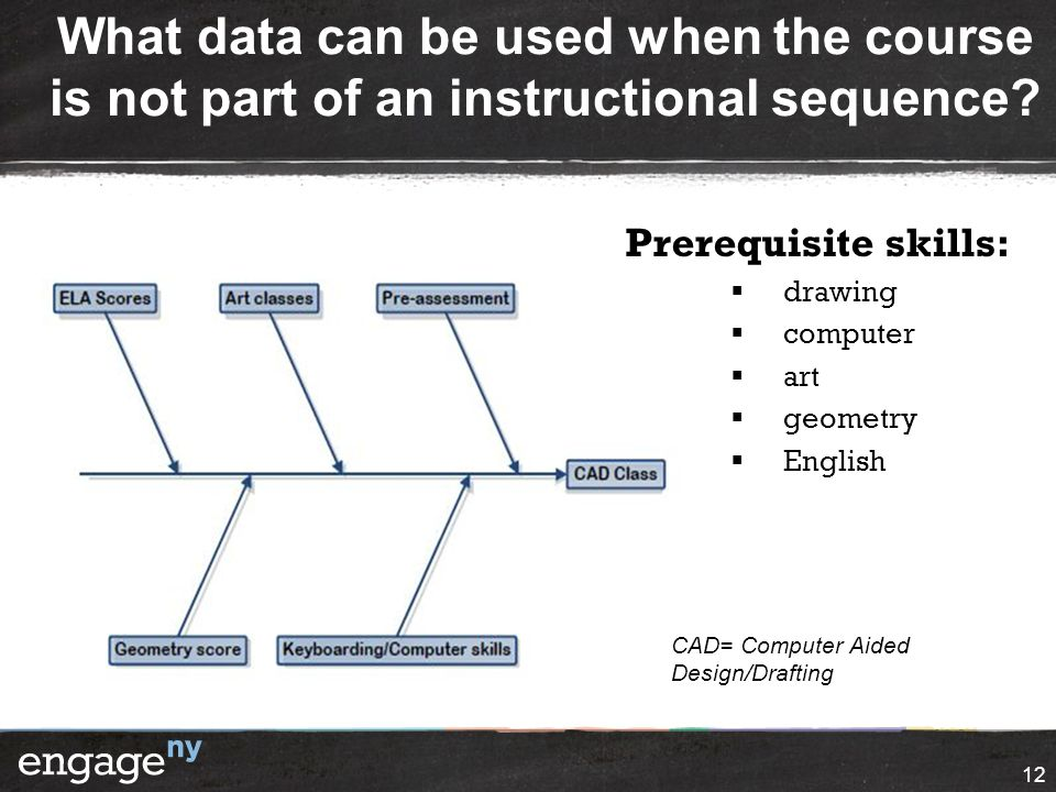 What data can be used when the course is not part of an instructional sequence