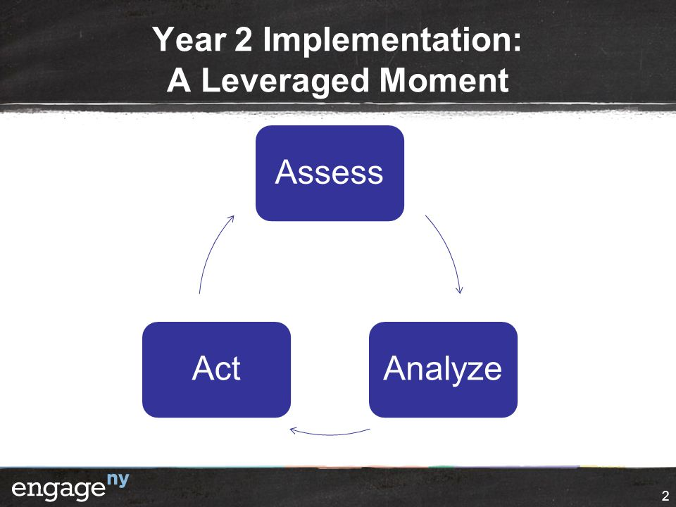 Year 2 Implementation: A Leveraged Moment