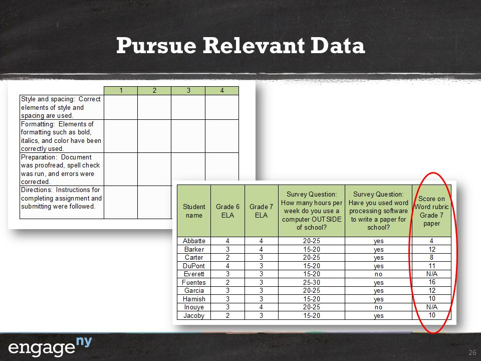 Pursue Relevant Data