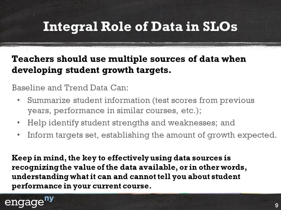 Integral Role of Data in SLOs