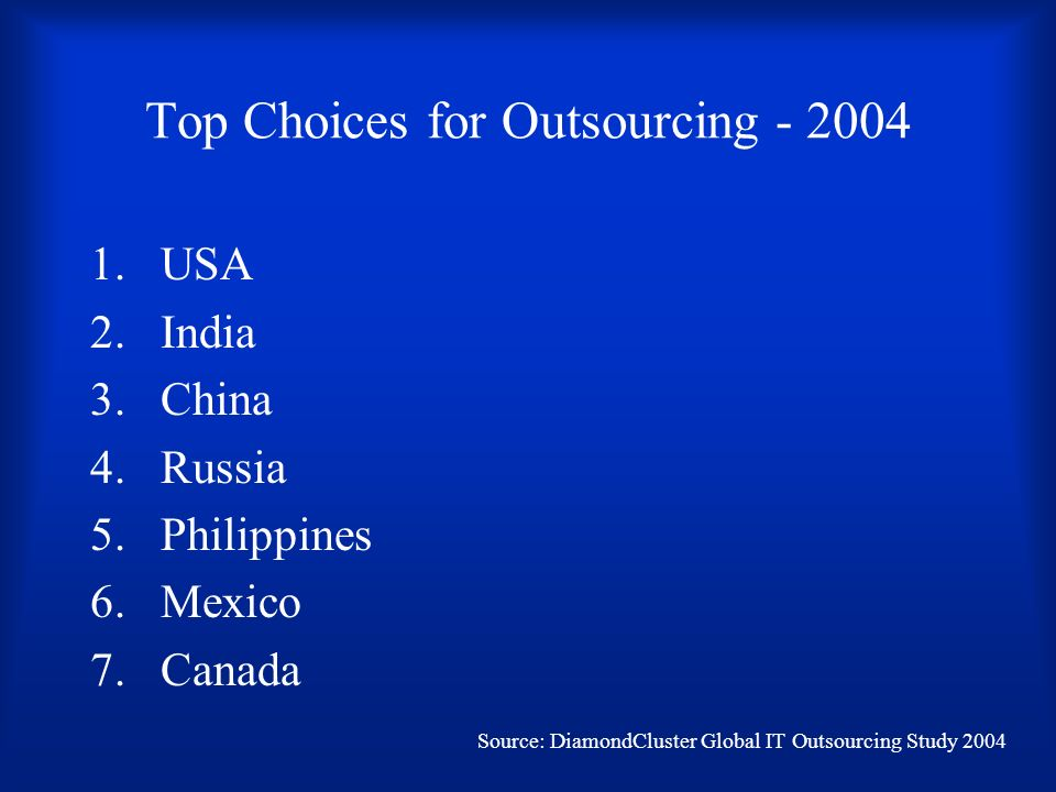 Top Choices for Outsourcing - 2004