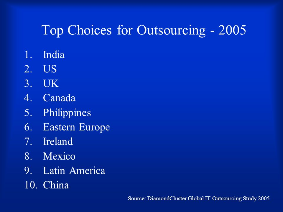 Top Choices for Outsourcing - 2005