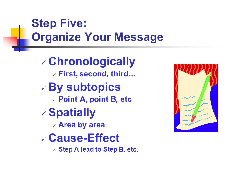 Step Five: Organize Your Message