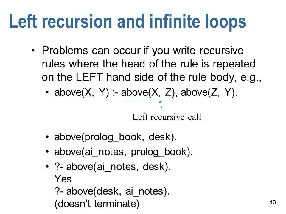 Left recursion and infinite loops
