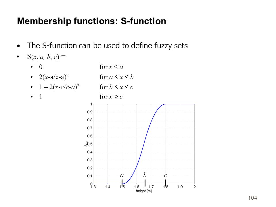 Membership functions: S-function