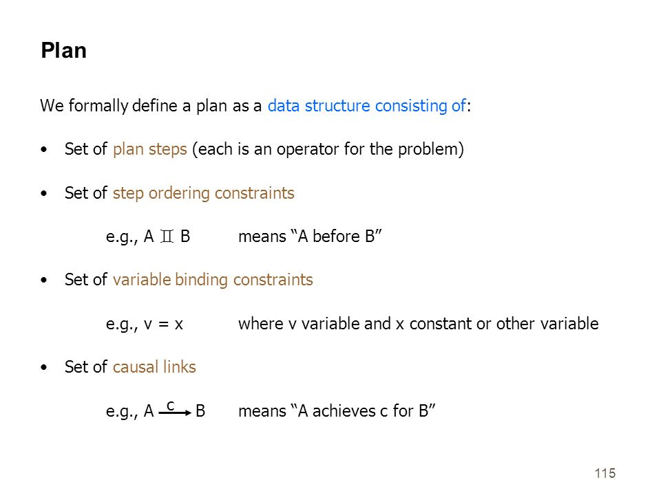Plan We formally define a plan as a data structure consisting of: