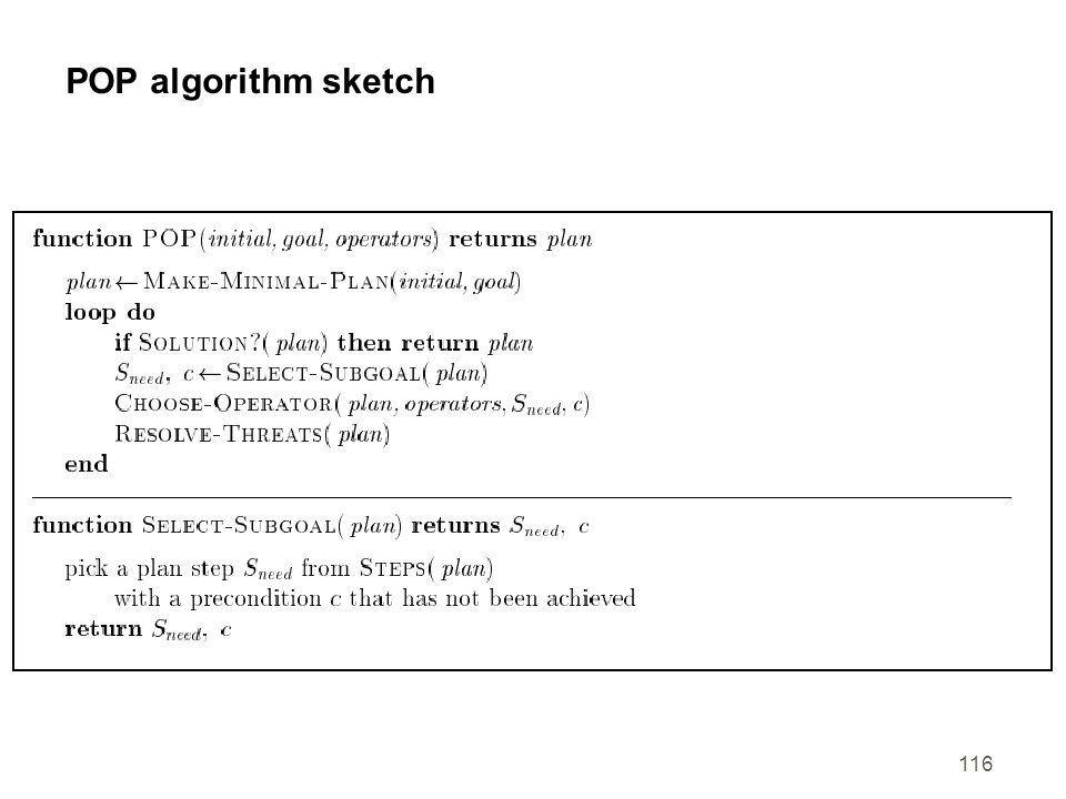POP algorithm sketch