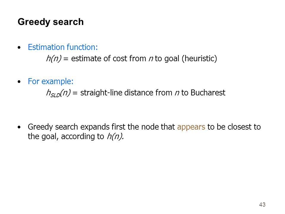 Greedy search Estimation function:
