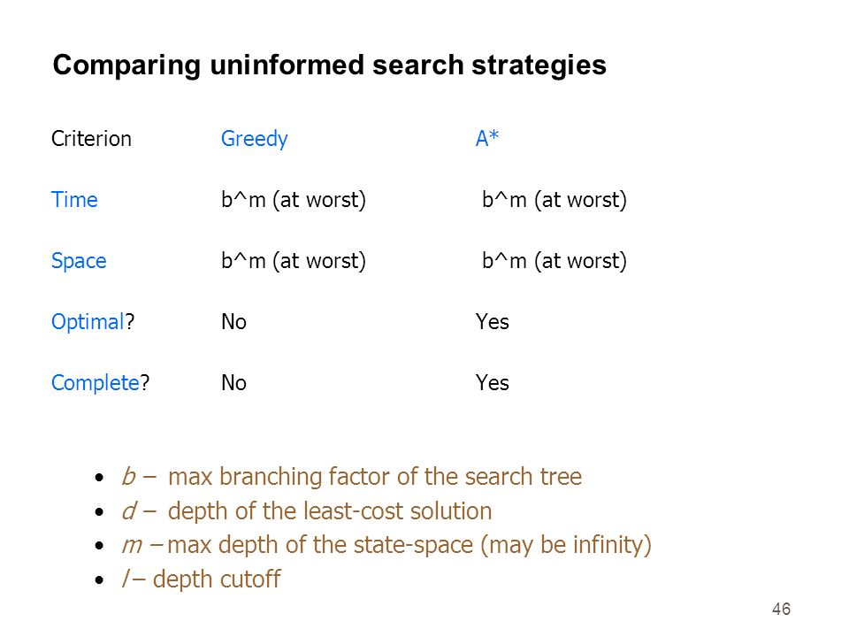 Comparing uninformed search strategies