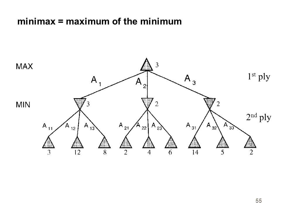 minimax = maximum of the minimum