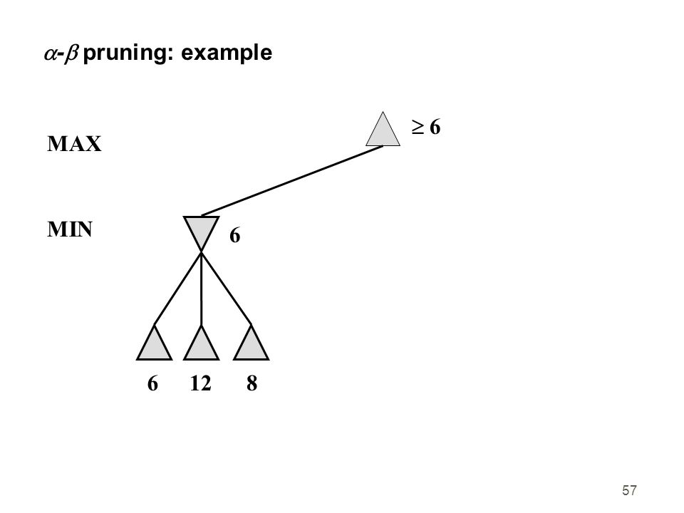 - pruning: example  6 MAX MIN 6 6 12 8