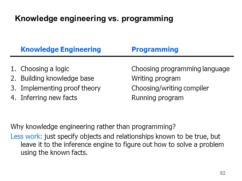 Knowledge engineering vs. programming
