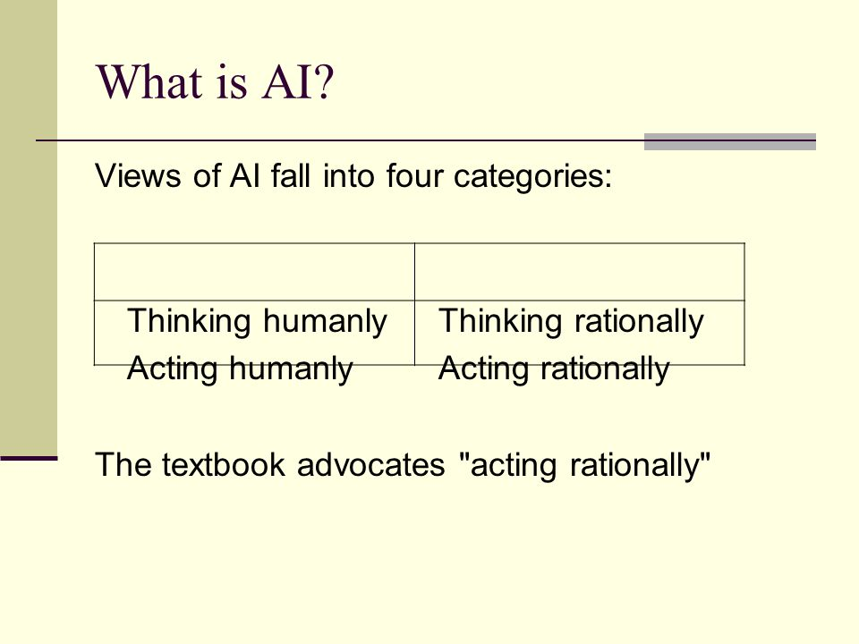 What is AI Views of AI fall into four categories: