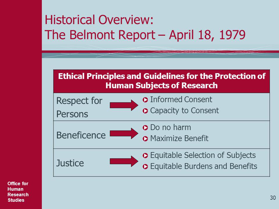Historical Overview: The Belmont Report – April 18, 1979